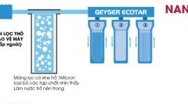 Máy lọc nước NANO là gì. Có nên sử dụng không?