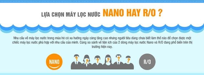 kinh nghiệm Mua Máy Lọc Nước ở Đà Nẵng