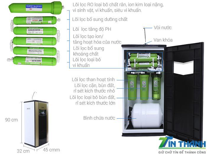 Máy lọc nước RO Kangaroo KG110 – Chính hãng Hàn Quốc Tại Đà Nẵng 4