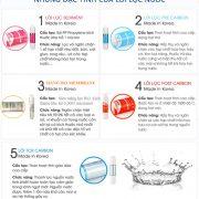 Máy lọc nước RO Newlife A4 - MÁY LỌC NƯỚC ĐÀ NẴNG - TÍN THÀNH 03