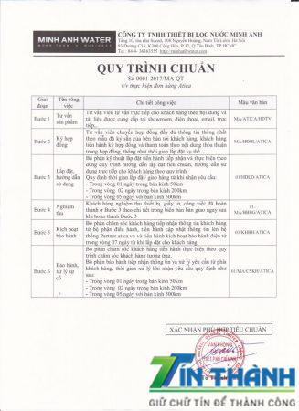 Máy Lọc Nước Atica [GIÁ TỐT - UY TÍN] Tại Đà Nẵng|BH 5NĂM05