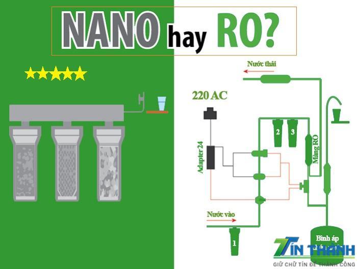 máy lọc nước ro và nano geyser tại Đà Nẵng