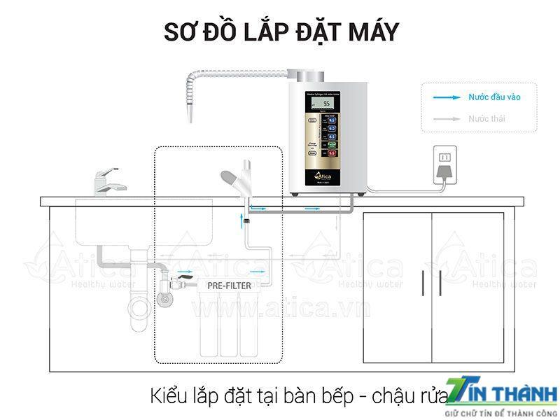 sơ đồ lắp đạt Máy Lọc Nước Atica [GIÁ TỐT - UY TÍN] Tại Đà Nẵng|BH 5NĂM