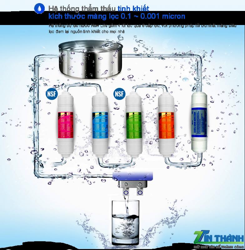 Máy lọc nước nóng lạnh Tại Đà Nẵng AQUA giá rẻ 6